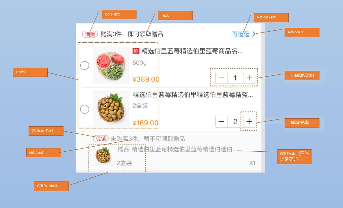 API字段对应图例
